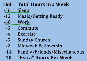 Final Schedule - Hours in a Week